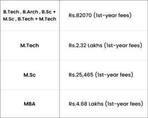 colleges in Kharagpur
